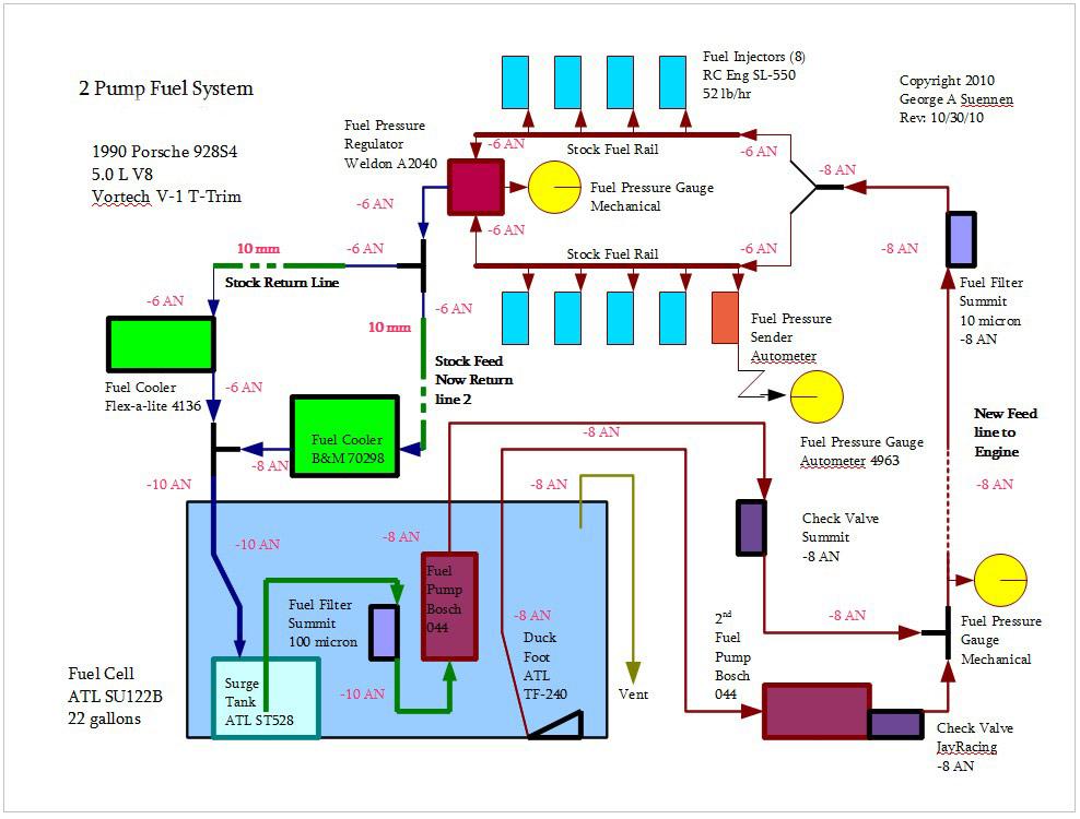 Bosch 044 Fuel Pump In Or Out - Rennlist